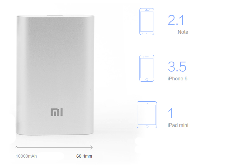 Mi Power Bank 10400mah инструкция